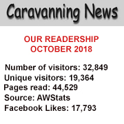 Caravanning News readership statistics